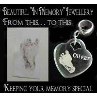 In Memory Hand Print Footprint Pandora Style Charm